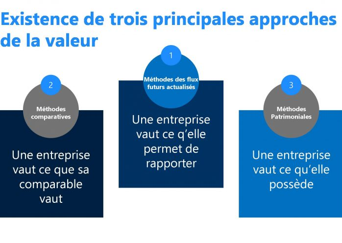 Evaluation-Partie-INTRO1.jpg